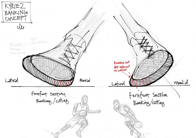 Kyrie 2 Concept Shoes